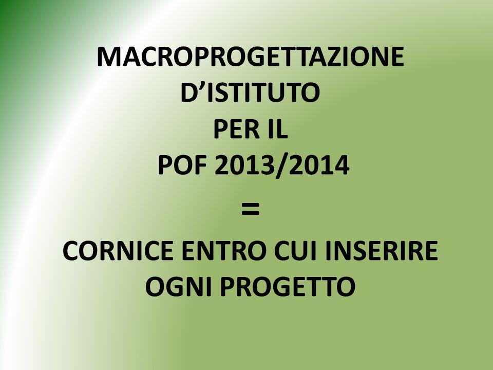 MACROPROGETTAZIONE D'ISTITUTO PER IL POF 2013/2014 = CORNICE ENTRO CUI INSERIRE OGNI PROGETTO