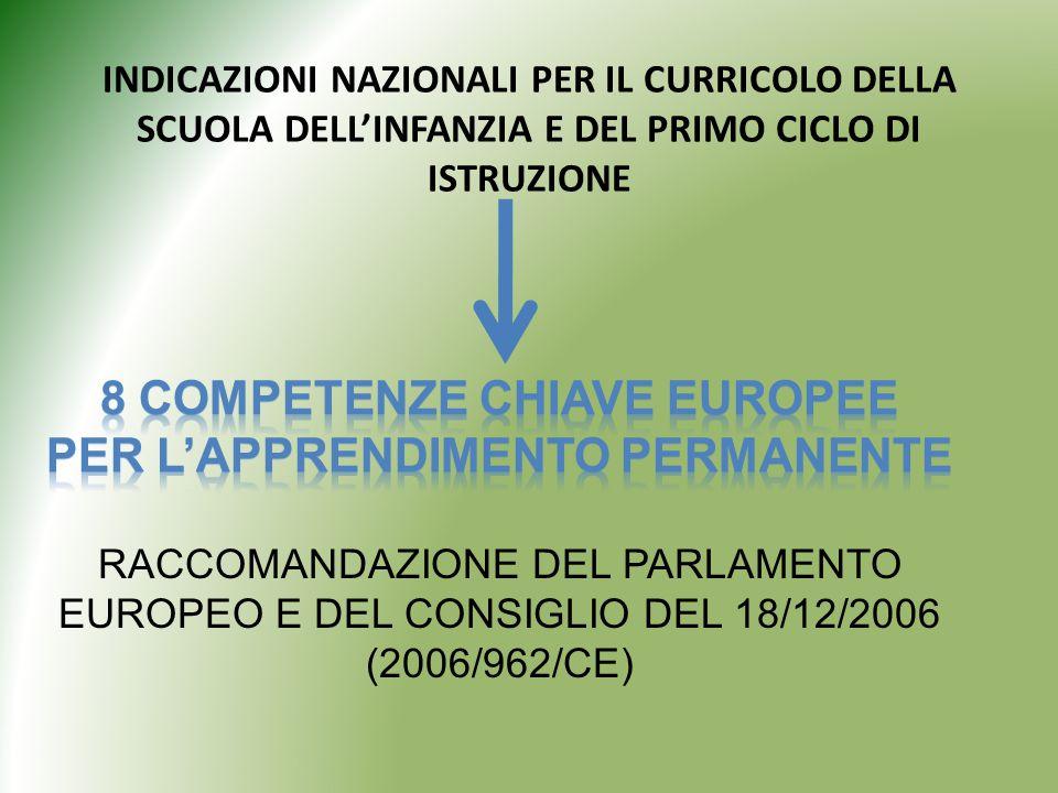 8 COMPETENZE CHIAVE EUROPEE PER L'APPRENDIMENTO PERMANENTE
