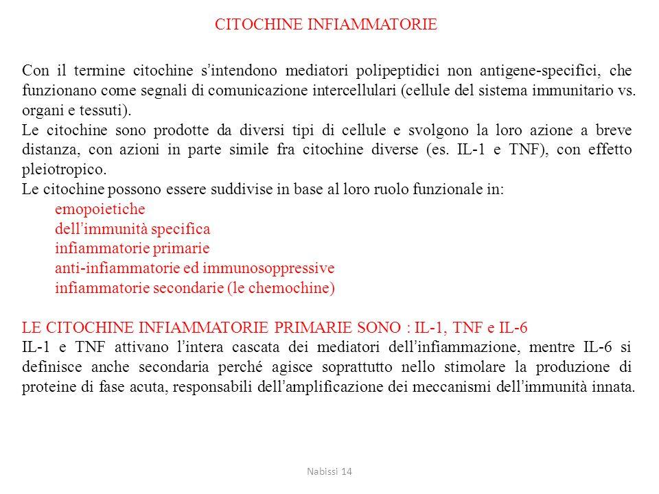 CITOCHINE INFIAMMATORIE