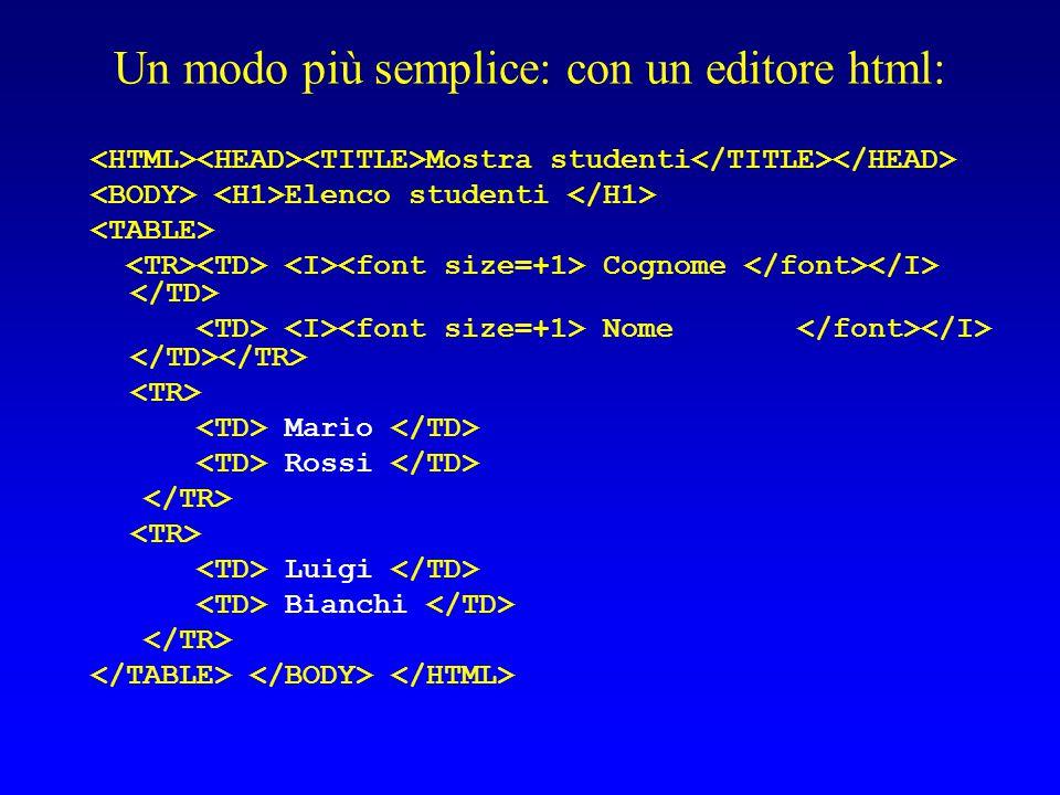 Un modo più semplice: con un editore html: