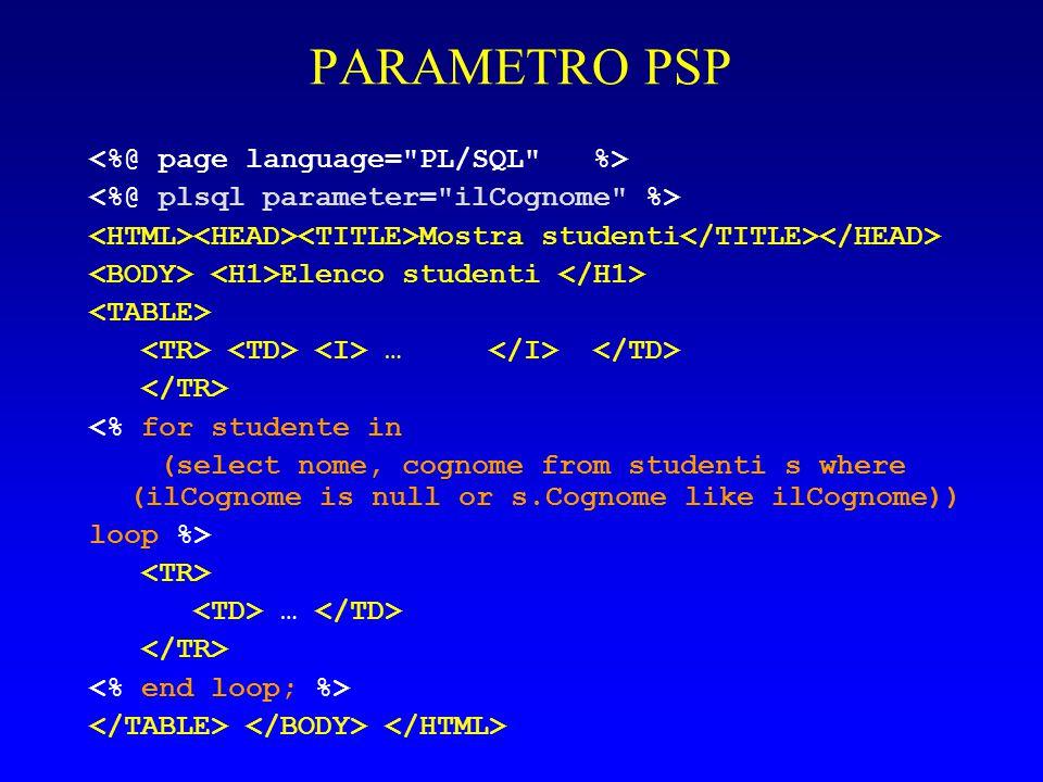 PARAMETRO PSP <%@ page language= PL/SQL %>