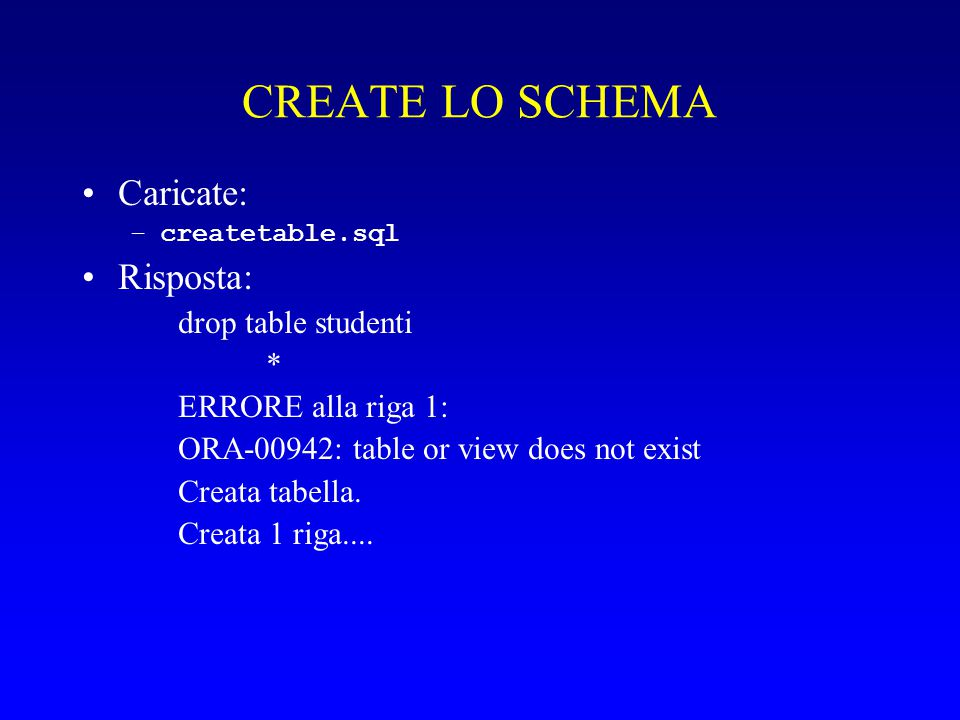 CREATE LO SCHEMA Caricate: Risposta: drop table studenti *
