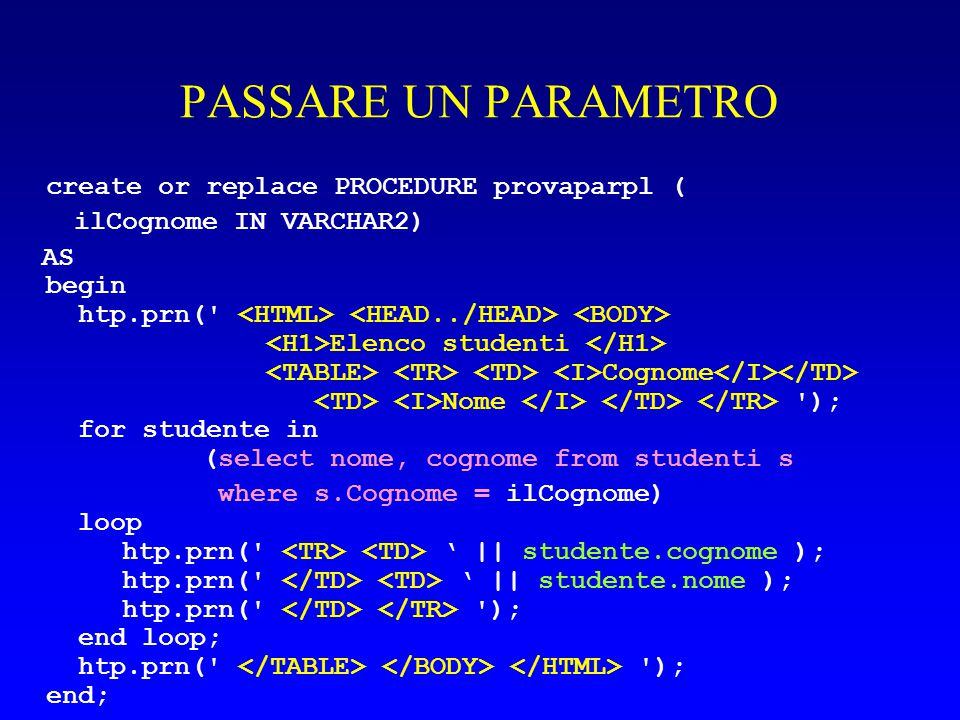 PASSARE UN PARAMETRO create or replace PROCEDURE provaparpl (