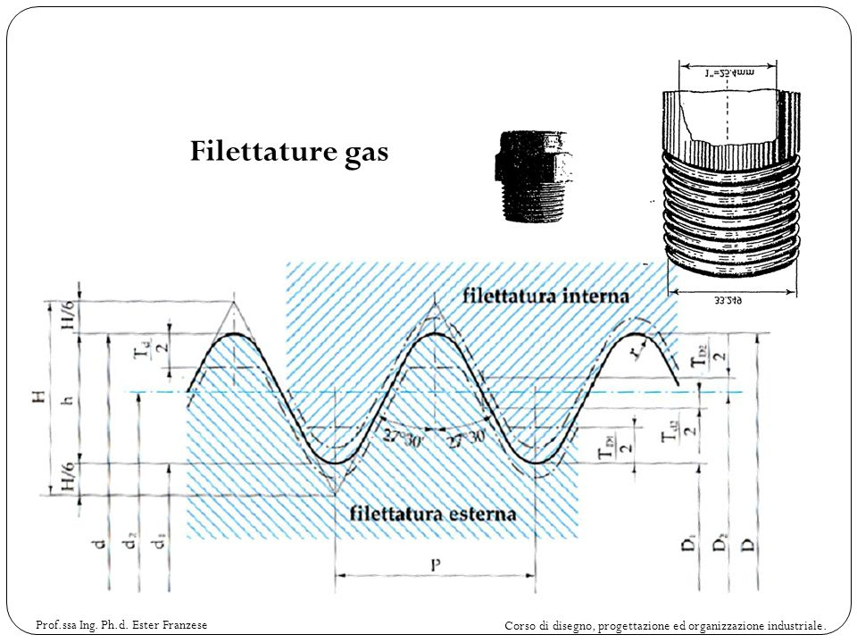 Filettature gas Filettature gas