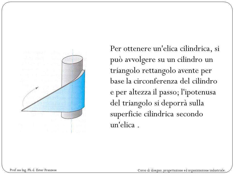 Per ottenere un elica cilindrica, si può avvolgere su un cilindro un triangolo rettangolo avente per base la circonferenza del cilindro e per altezza il passo; l ipotenusa del triangolo si deporrà sulla superficie cilindrica secondo un elica .