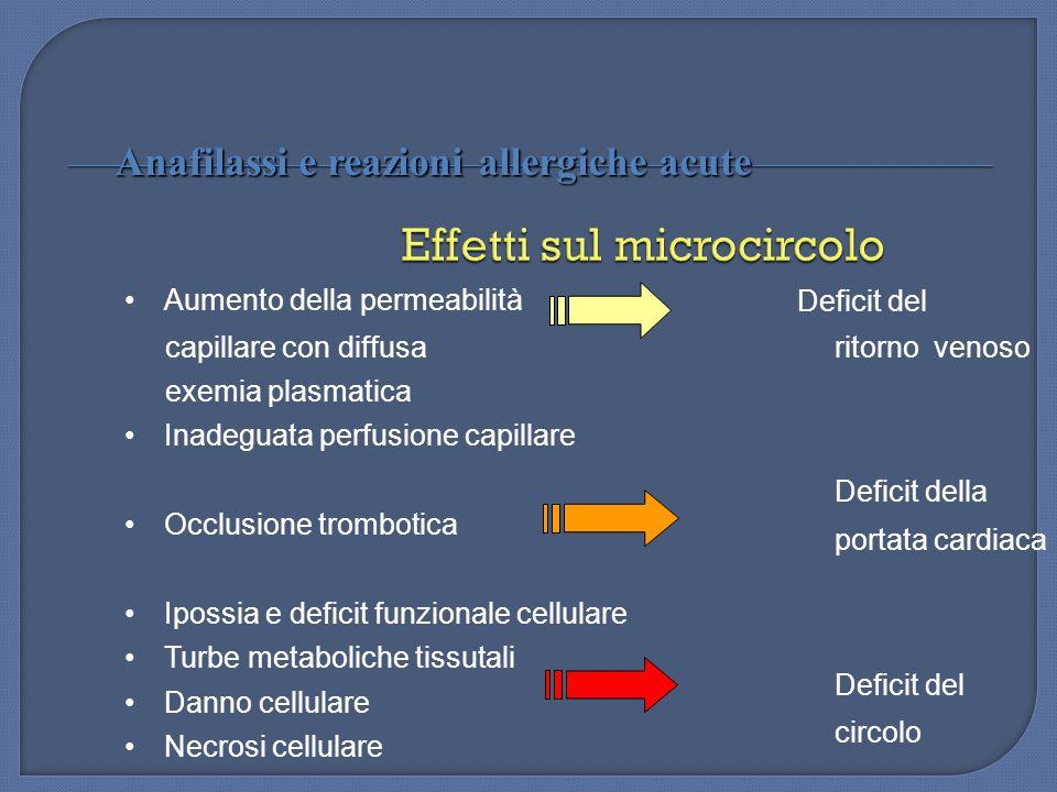 Effetti sul microcircolo
