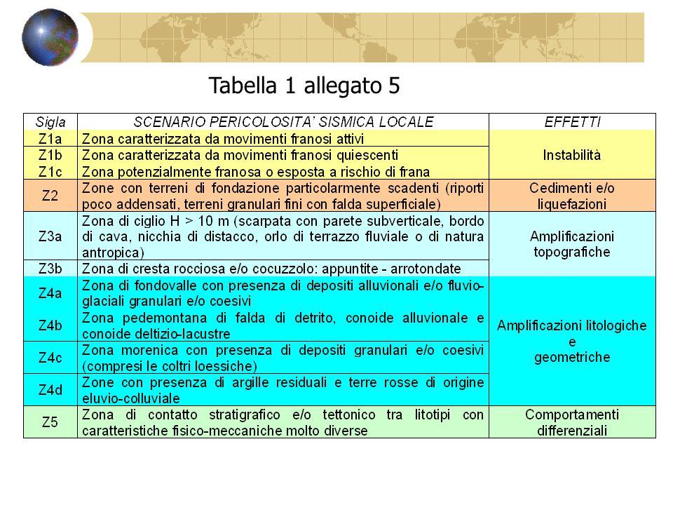 Tabella 1 allegato 5