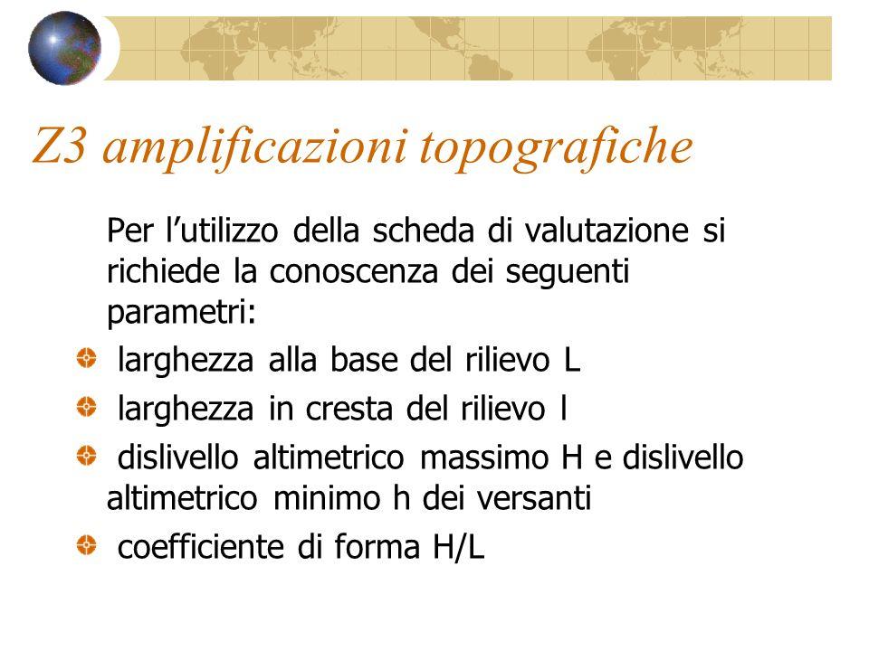 Z3 amplificazioni topografiche
