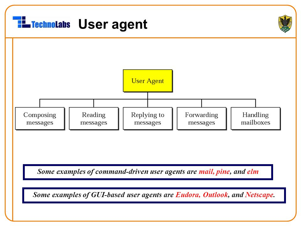 Some examples of command-driven user agents are mail, pine, and elm