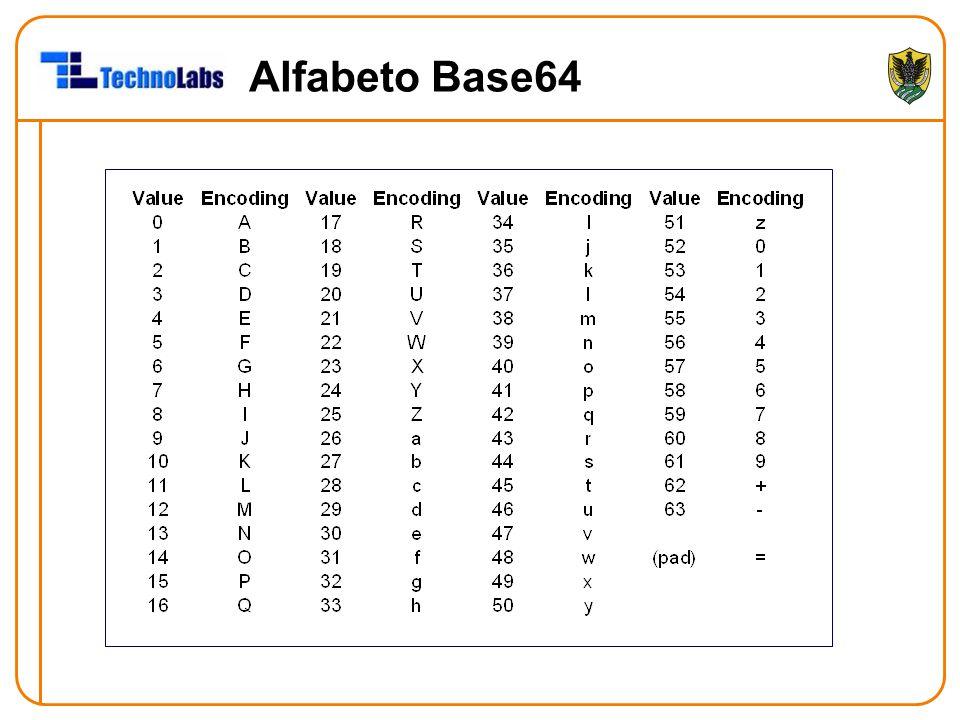 Alfabeto Base64