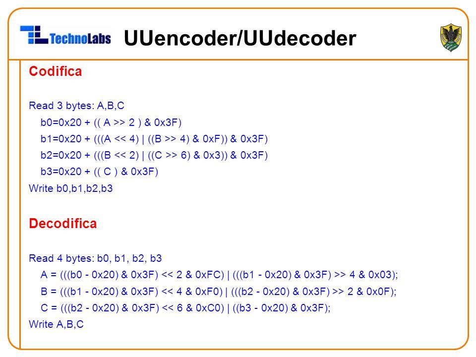 UUencoder/UUdecoder Codifica Decodifica Read 3 bytes: A,B,C