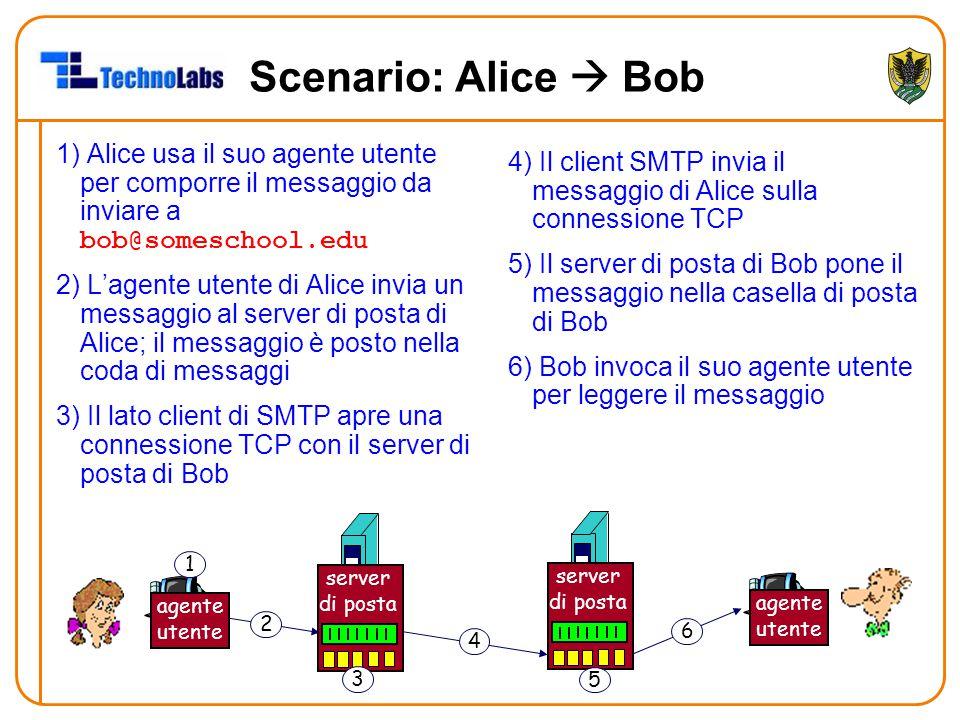 Scenario: Alice  Bob 1) Alice usa il suo agente utente per comporre il messaggio da inviare a bob@someschool.edu.