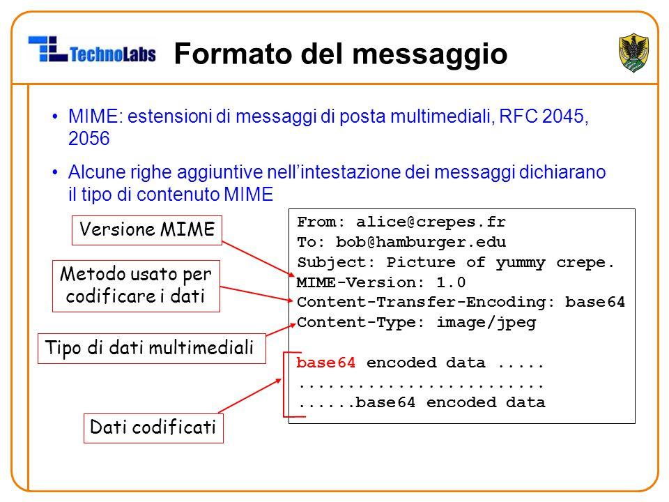 Formato del messaggio MIME: estensioni di messaggi di posta multimediali, RFC 2045, 2056.
