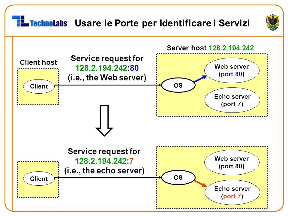 Usare le Porte per Identificare i Servizi
