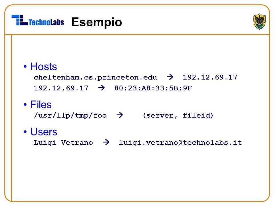 Esempio Hosts Files Users cheltenham.cs.princeton.edu  192.12.69.17