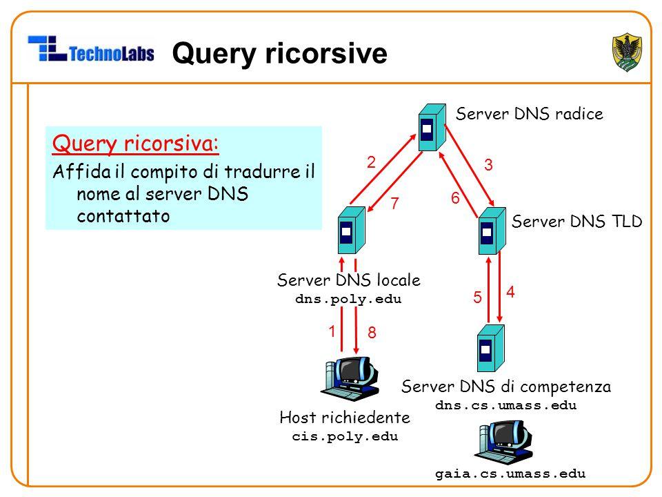 Server DNS di competenza