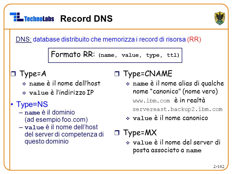 Formato RR: (name, value, type, ttl)