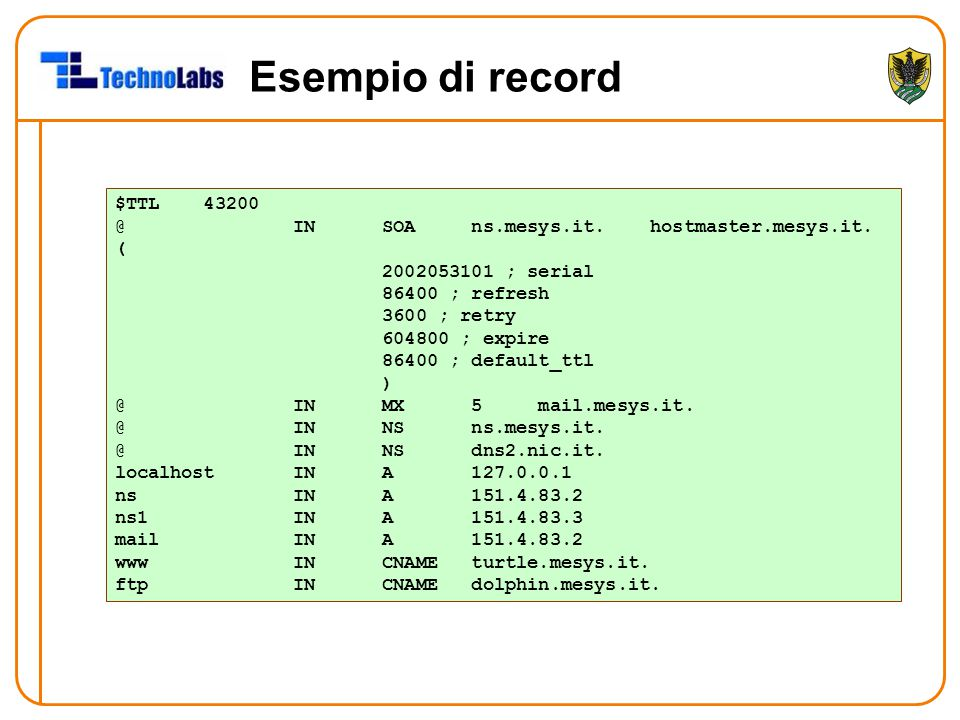 Esempio di record $TTL 43200. @ IN SOA ns.mesys.it. hostmaster.mesys.it. (