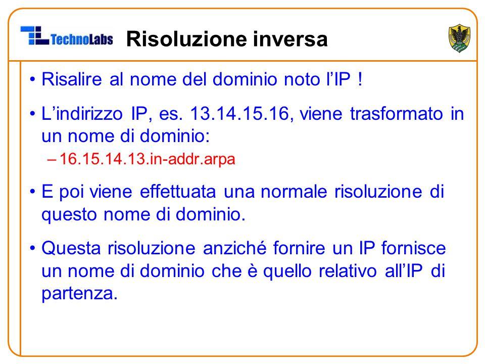 Risoluzione inversa Risalire al nome del dominio noto l'IP !