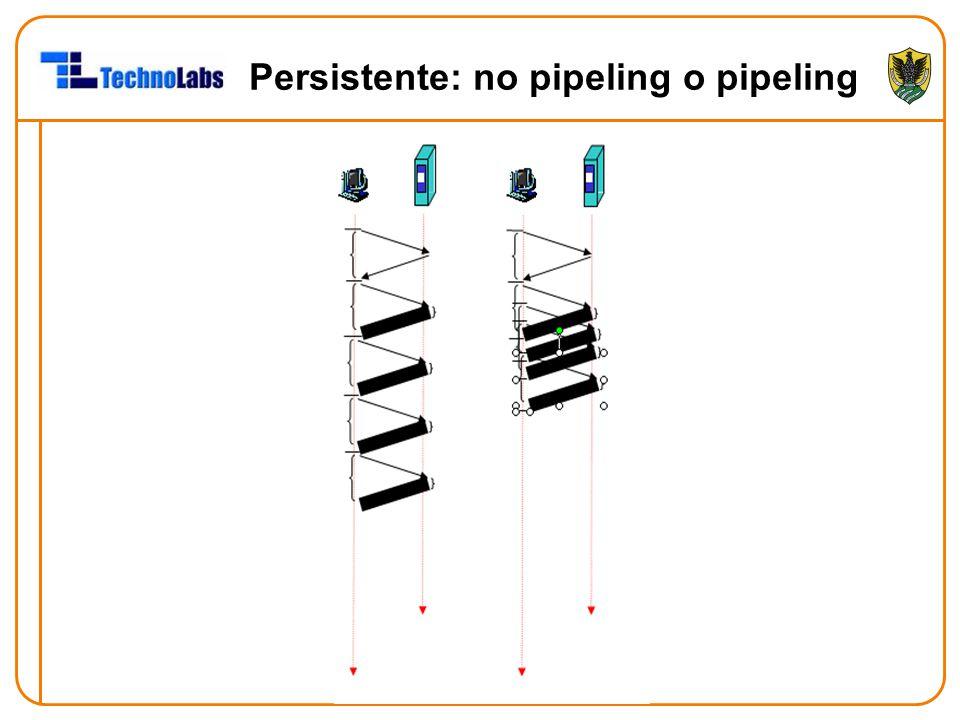 Persistente: no pipeling o pipeling