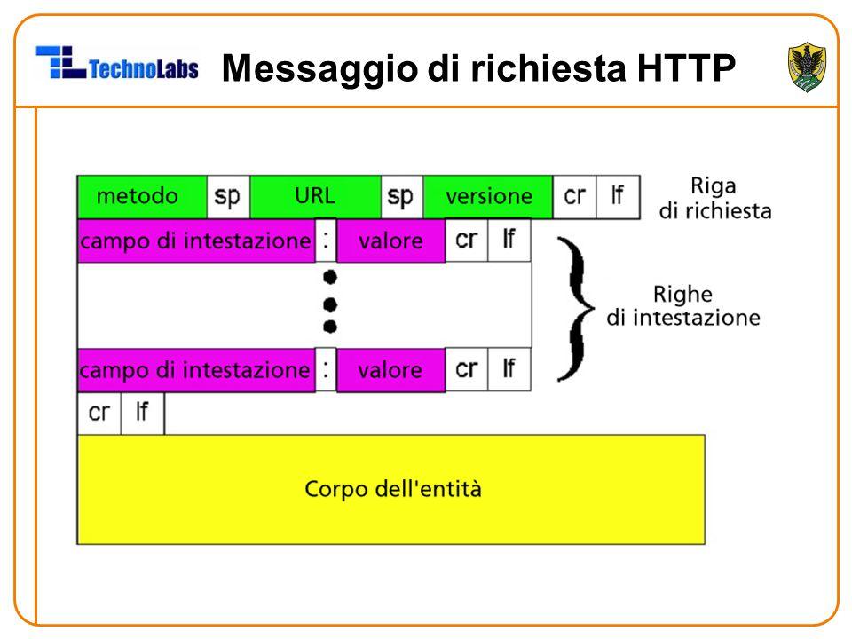 Messaggio di richiesta HTTP