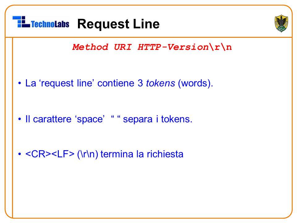 Method URI HTTP-Version\r\n