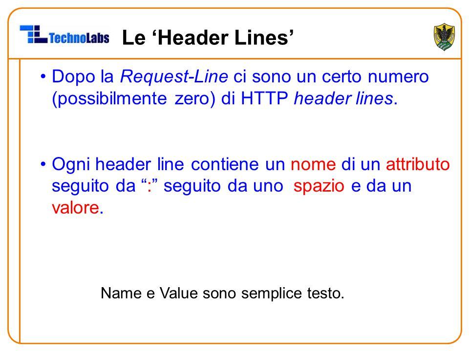 Name e Value sono semplice testo.