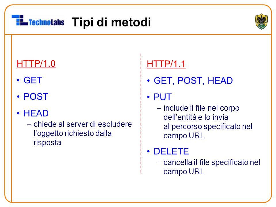 Tipi di metodi HTTP/1.0 HTTP/1.1 GET GET, POST, HEAD POST PUT HEAD