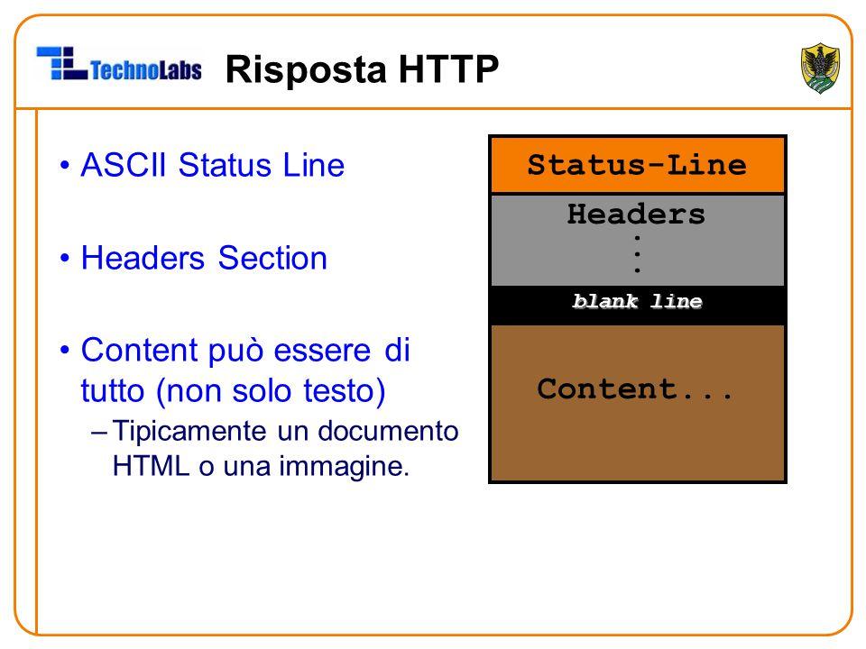 Risposta HTTP ASCII Status Line Status-Line Headers Section Headers .
