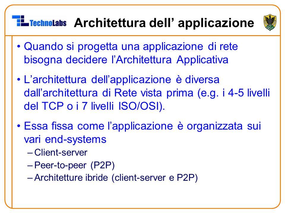 Architettura dell' applicazione