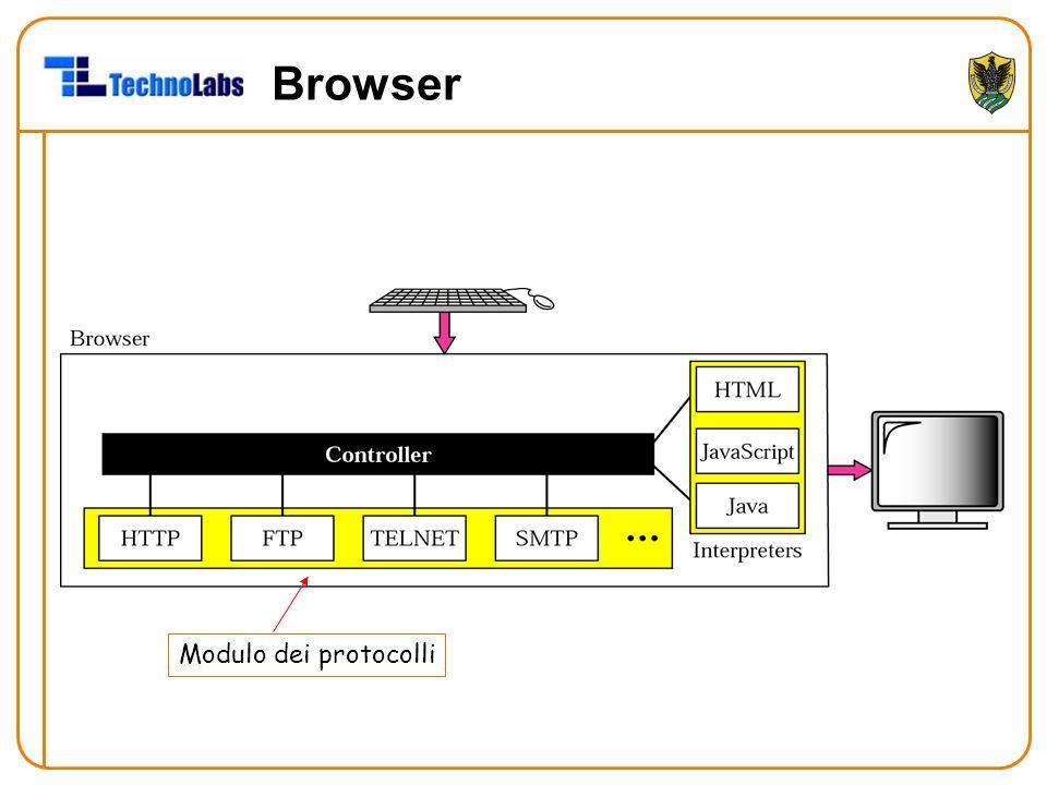 Browser Modulo dei protocolli
