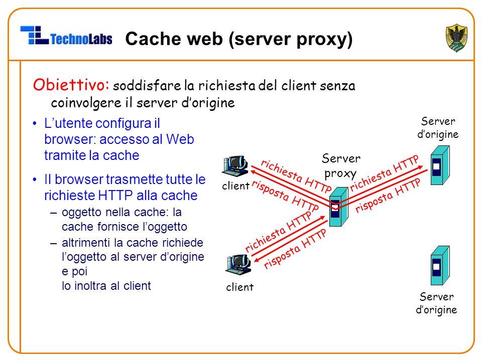Cache web (server proxy)