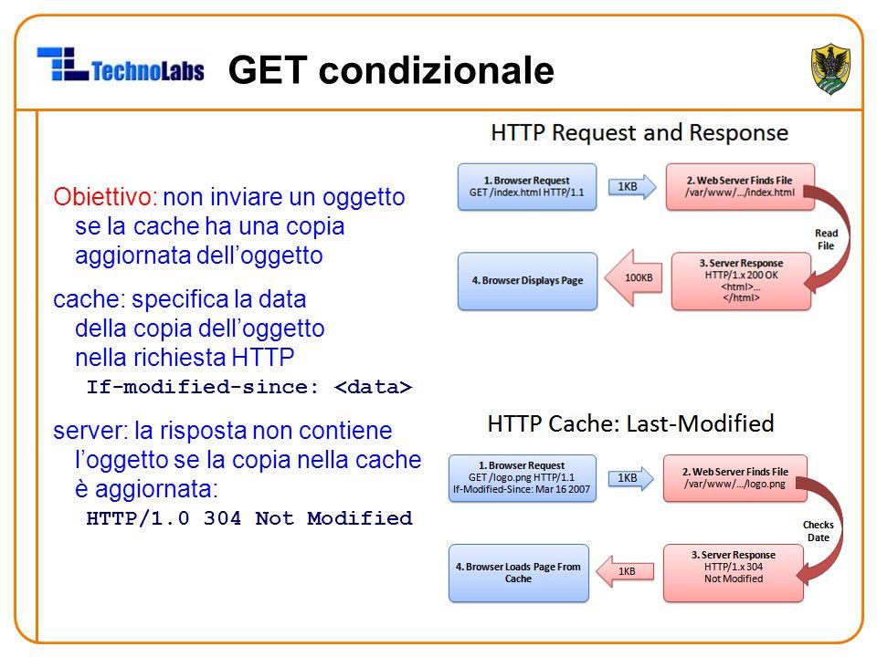 GET condizionale Obiettivo: non inviare un oggetto se la cache ha una copia aggiornata dell'oggetto.