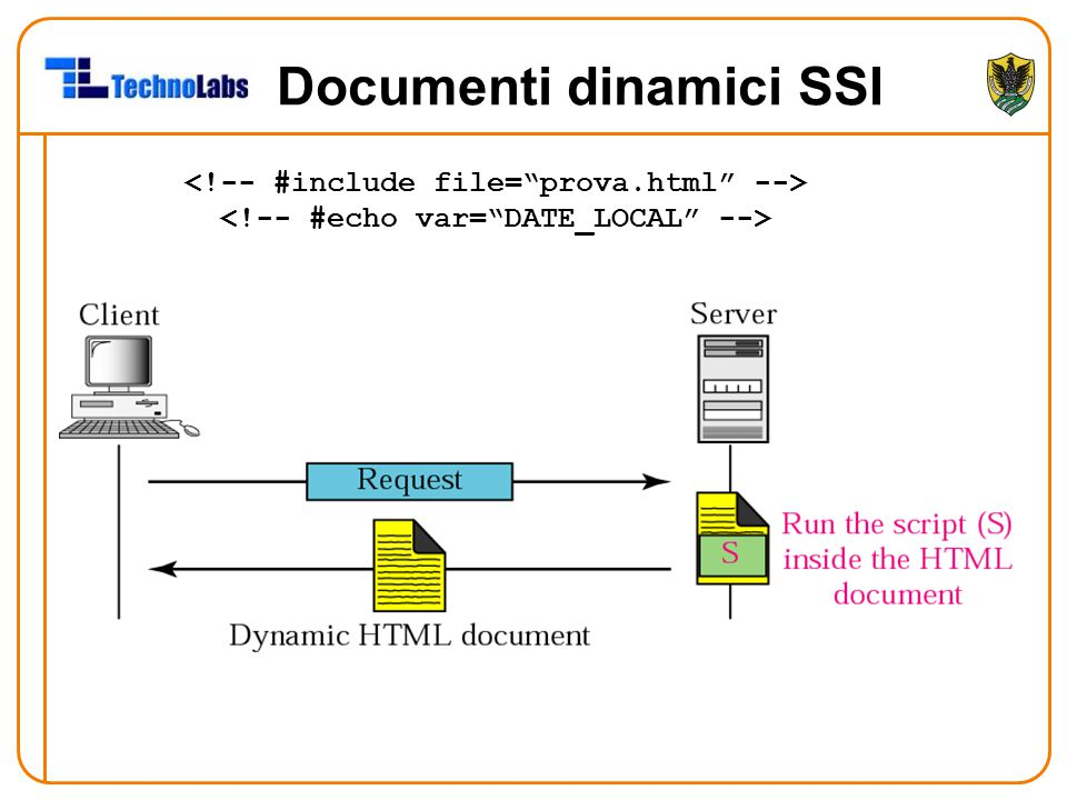 Documenti dinamici SSI