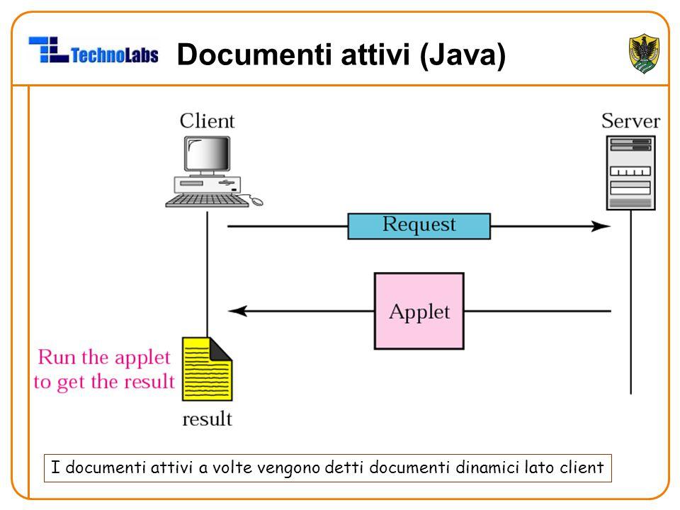 Documenti attivi (Java)