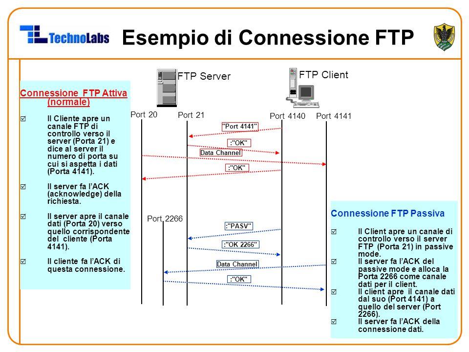 Esempio di Connessione FTP