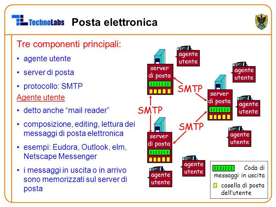 Posta elettronica Tre componenti principali: SMTP SMTP SMTP