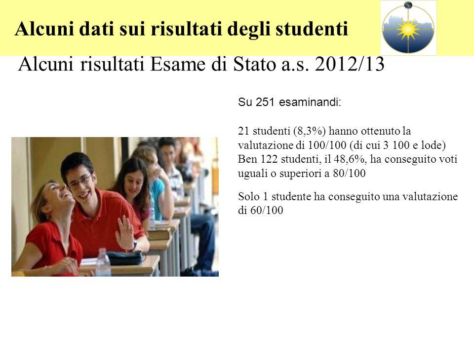 Alcuni risultati Esame di Stato a.s. 2012/13