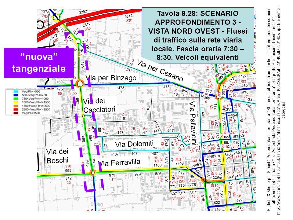 Tavola 9.28: SCENARIO APPROFONDIMENTO 3 - VISTA NORD OVEST - Flussi di traffico sulla rete viaria locale. Fascia oraria 7:30 – 8:30. Veicoli equivalenti