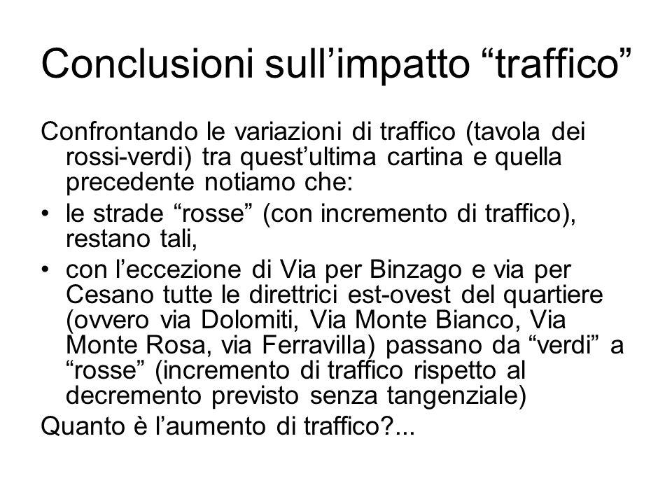 Conclusioni sull'impatto traffico