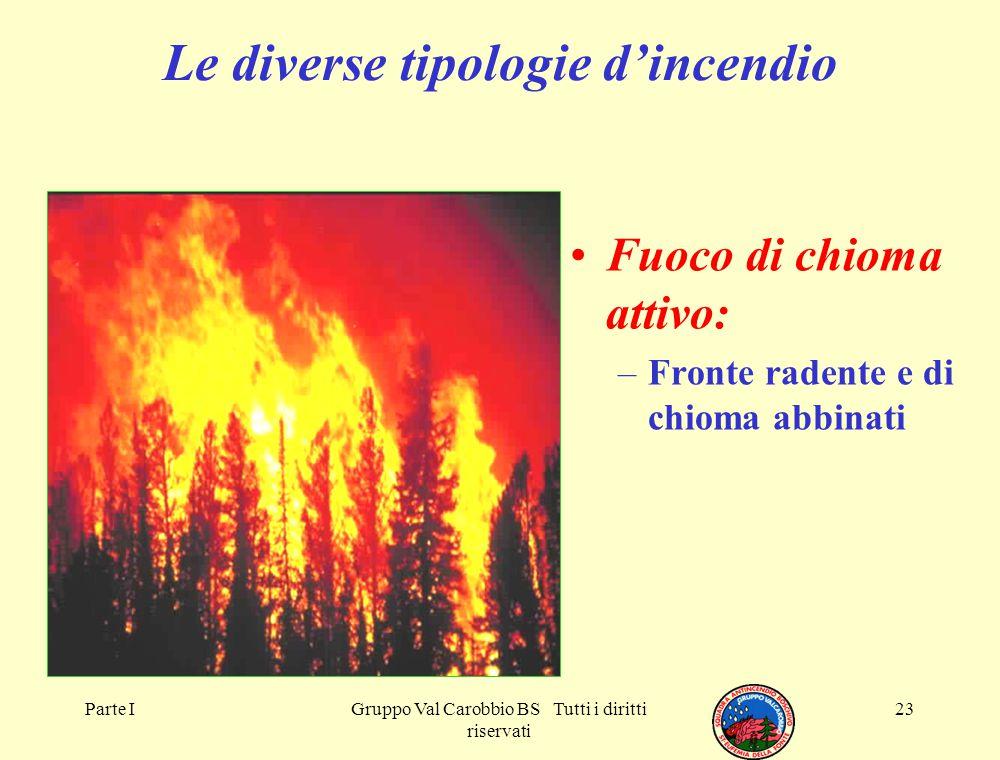 Le diverse tipologie d'incendio
