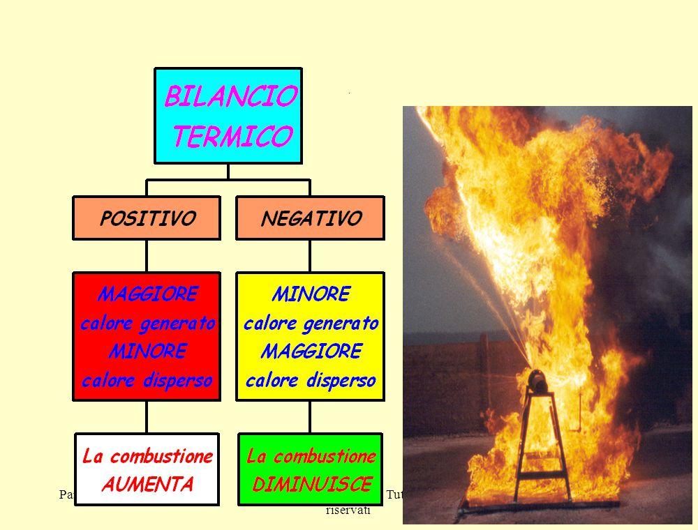 Gruppo Val Carobbio BS Tutti i diritti riservati