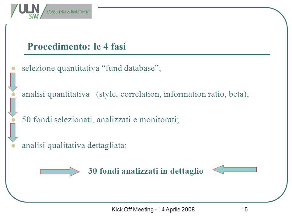 30 fondi analizzati in dettaglio