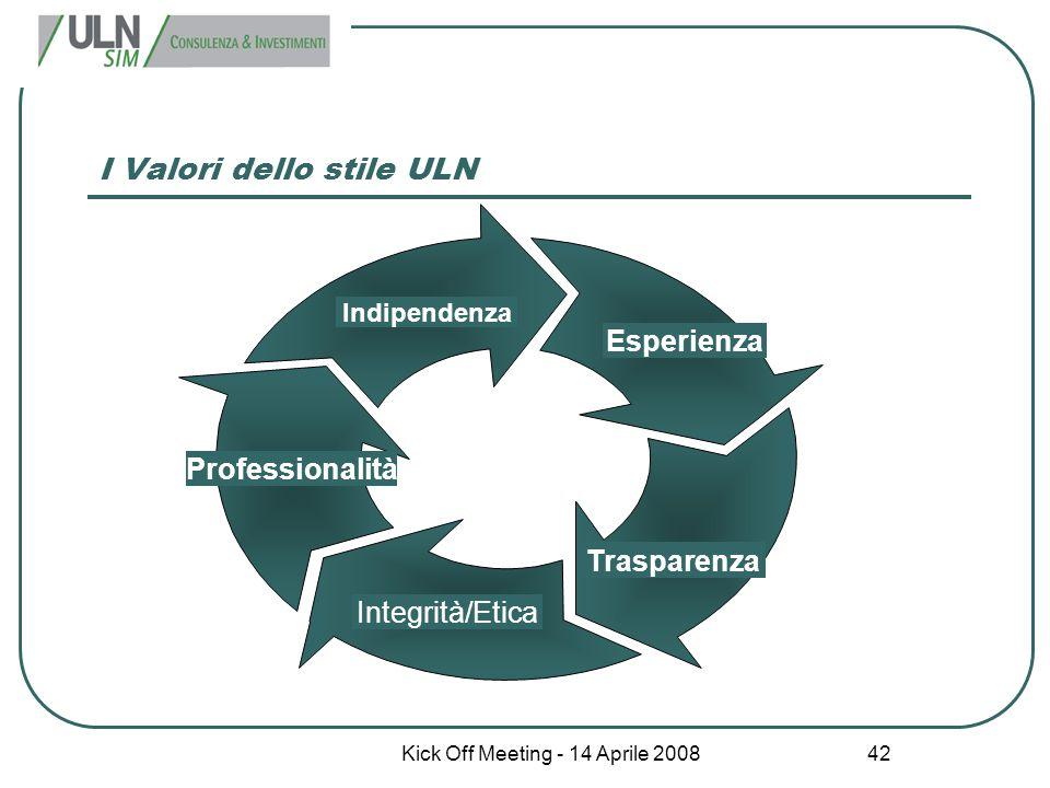 I Valori dello stile ULN