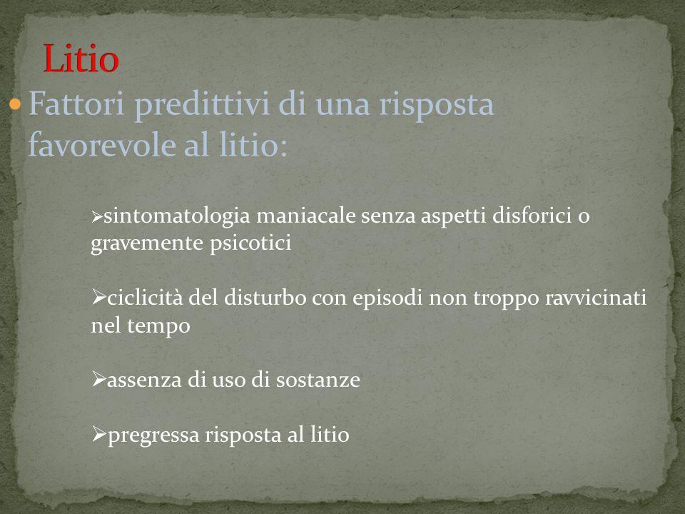 Litio Fattori predittivi di una risposta favorevole al litio: