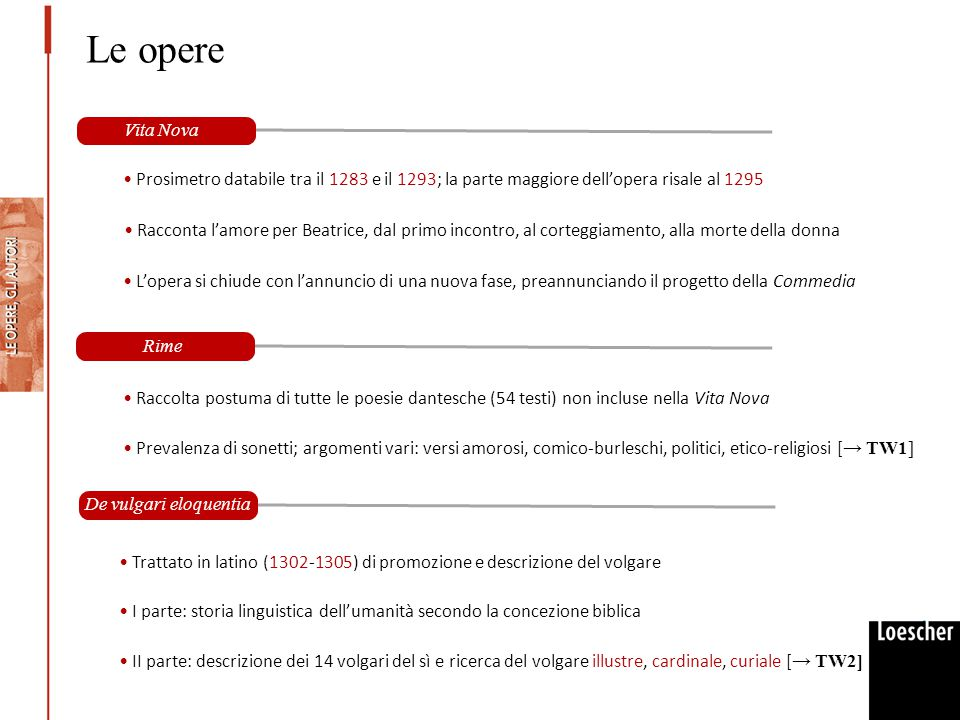 Le opere Vita Nova. • Prosimetro databile tra il 1283 e il 1293; la parte maggiore dell'opera risale al 1295.