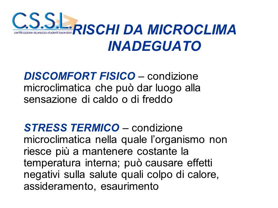 RISCHI DA MICROCLIMA INADEGUATO