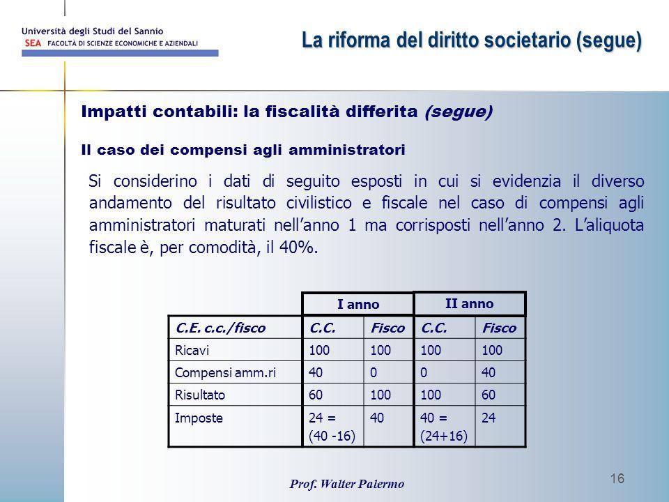 Impatti contabili: la fiscalità differita (segue)