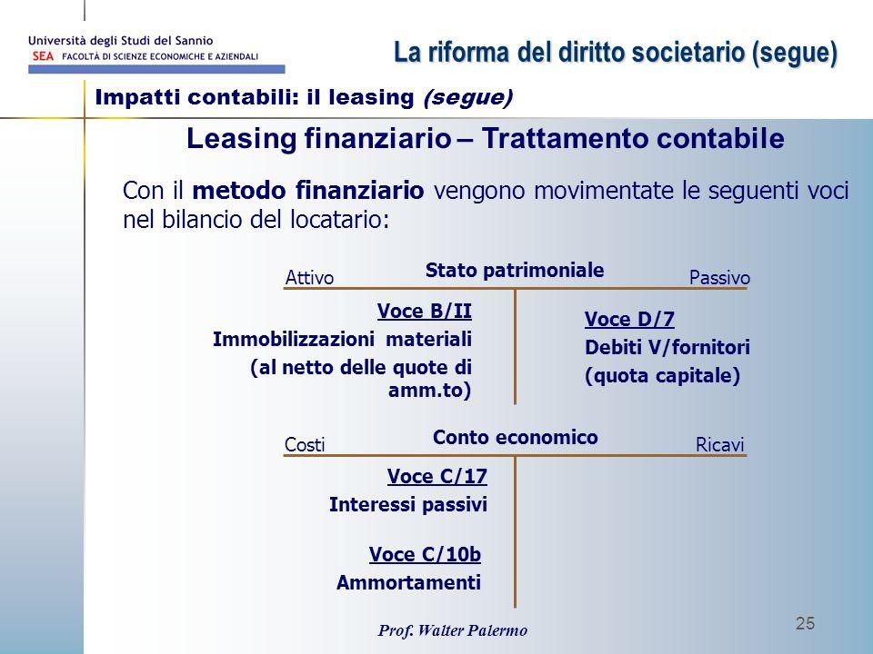 Leasing finanziario – Trattamento contabile