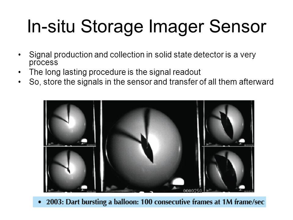 In-situ Storage Imager Sensor